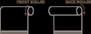 back or front roller diagram